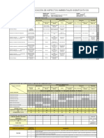 Matriz de IAA Refrigeración y AA 2015