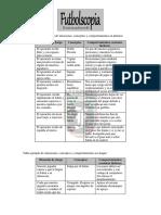 tablaejemplodesituaciones-171211170424.pdf