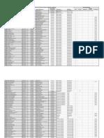 Lista de Estabelecimentos Avícolas Comerciais Protocolados para Registro Registrados no Indea