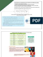 Actividad - SEMANA - 24 - ciencia y tecnologia