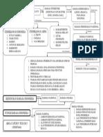 291990681-Peta-Konsep-Sejarah-Bahasa-Indonesia - Copy.pdf