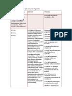 Matriz de construcción para la evaluación diagnóstica