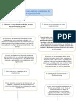 mapa conceptual tips (1)