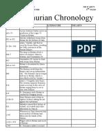 Arthurian Chronology