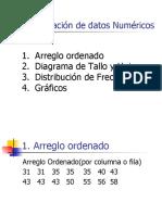 Como Organizar datos numéricos