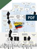 Mapa mental de constitucion e instruccion civica.docx