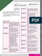 Capítulo 1 Normas brasileiras para instalações e condutores elétricos  Noções básicas
