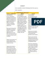 ACTIVIDAD 3 CUADRO COMPARATIVO DE LAS COMUNIDADES VIRTUALES- LIZETH B