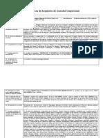 Identificación de Requisitos de Sociedad Unipersonal