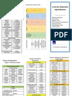 Plan_nut3Cecilia.pdf