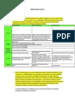 PRIMER-PARCIAL-DTT.docx