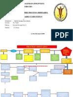 FLUJOGRAMAS DE PROCESOS (1)