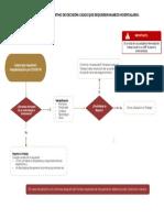 ALGORITMO DE DECISION CASOS QUE REQUIEREN MANEJO HOSPITALARIO.pdf