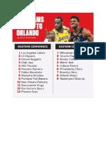 NEW NBA SEASION RESTART 2020