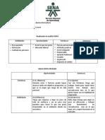 Dilineando plan estratégico de mi emprendimiento y DOFA