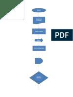 Fluxograma do processo de classificação.xlsx