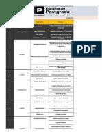 Tarea PMBOK - UNE ISO 21500 y Foro consolidado