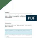 COMPETENCIAS Y COMPORTAMIENTOS REVISIÓN