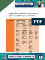 pdf-analisis-foda-postobon
