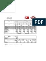 Kia Cee'd 5P (Tabela de Preços - Janeiro 2011)