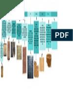 Línea del Tiempo Hitos.pdf