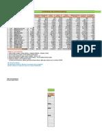 Taller+5 Si de Control de inventarios TIRSA MARCELA ARIAS