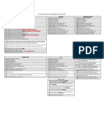 MID-YEAR-2020-CHECKLIST-OF-REPORTS-Final