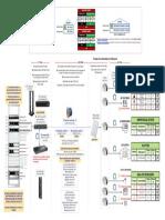 6.- Layout_Elementos y procesos de implementacion.pdf