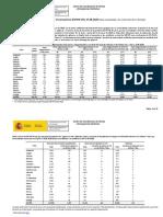 Actualizacion_194_COVID-19.pdf