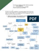 FISIOPATOLOLOGIA DE LAS COMPLICACIONES