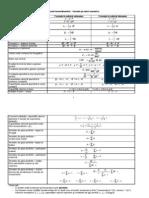 Centralizator formule - bazele termodinamicii