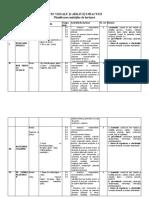 AVAP- clasa I- proiectare pe unitati