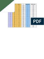 analisis discriminate en excel.xlsx