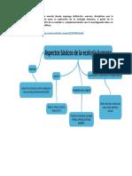 puntos 1, 2 aportes individuales ecologìa humana..docx