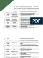 REPRESENTANTES LEGALES EN GUATEMALA.docx