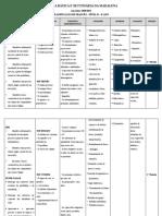 planificação_anual_Francês_8