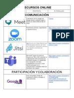 Herramients Virtuales.pdf