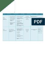 Plan de Evaluacion 1.
