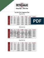 Comparativa valvulas A216.pdf