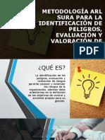 PRESENTACIÓN GRUPO 3 - FICHA 2066818