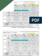 Planos de Formação - Profissionais - 2018_2021