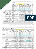 Planos de Formação - Profissionais - 2019_2022