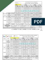 Planos de Formação - Profissionais - 2020_2023