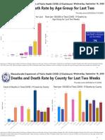 weekly-covid-19-dashboard-9-16-2020 (1).pdf