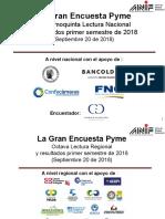 Resultados Encuesta PYME Servicios - Industria - Comercio