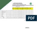 DATA COVID - 19 UPTD BLUD PUSKESMAS PRINGGASELA 10 JULI