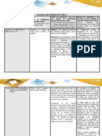 PLANTILLA de información  TAREA 2 etica de pregrado.docx
