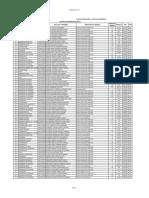 Ingresantes 2016-I por-apelidos.PDF