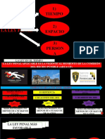 PPT LEY PENAL (1).pptx