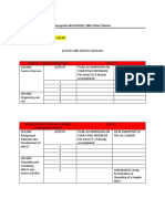 CHECKLIST-OF-ACTIVITIES-AND-OUTPUT-ON-LDM2-FOR-TEACHERS